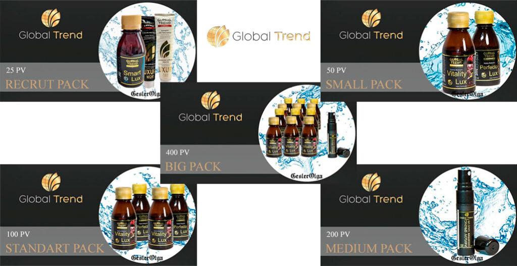 Shop Gesler Olga - Global Trend Company